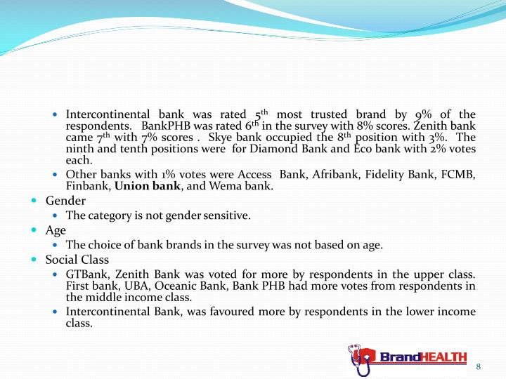 Intercontinental bank was rated 5