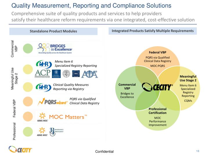 Quality Measurement, Reporting and Compliance Solutions
