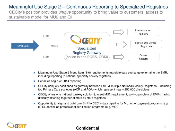 Meaningful Use Stage 2 – Continuous Reporting to Specialized Registries