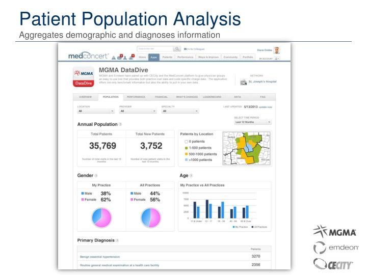 Patient Population Analysis