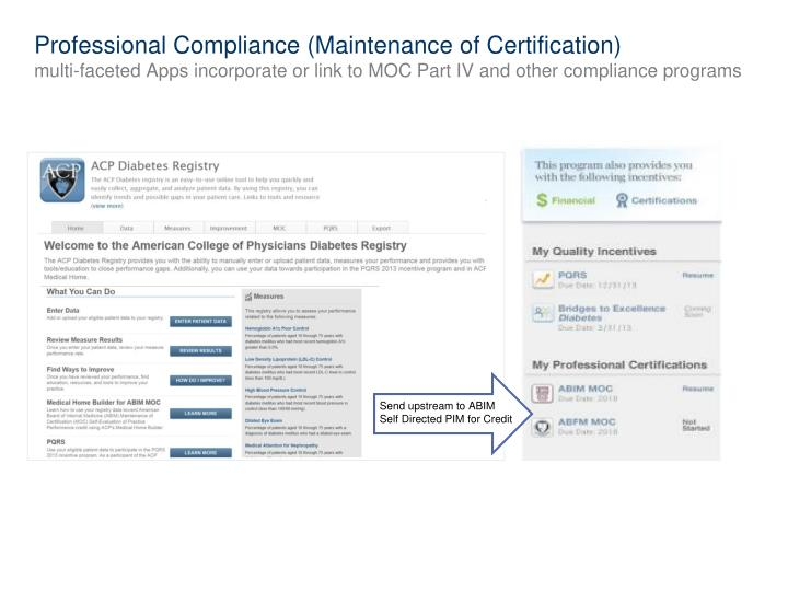 Professional Compliance (Maintenance of Certification)