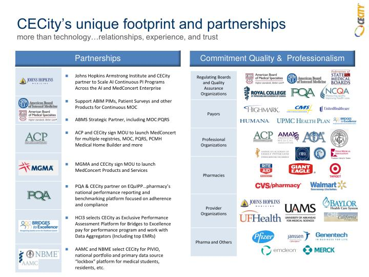 CECity's unique footprint and partnerships