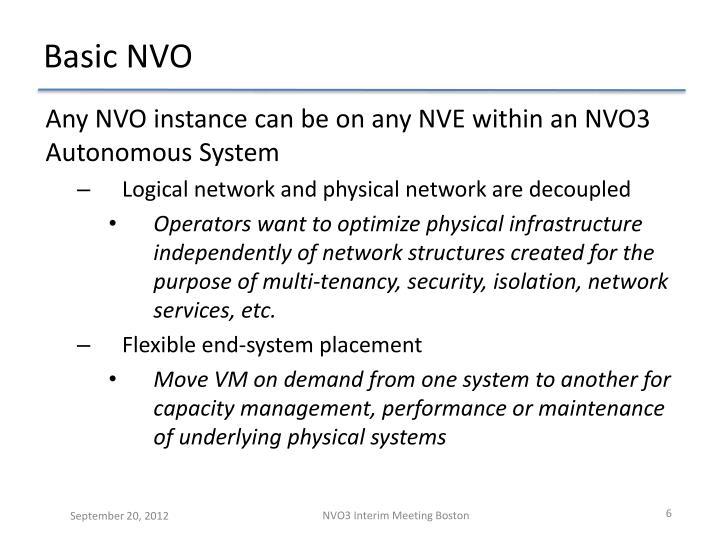 Basic NVO