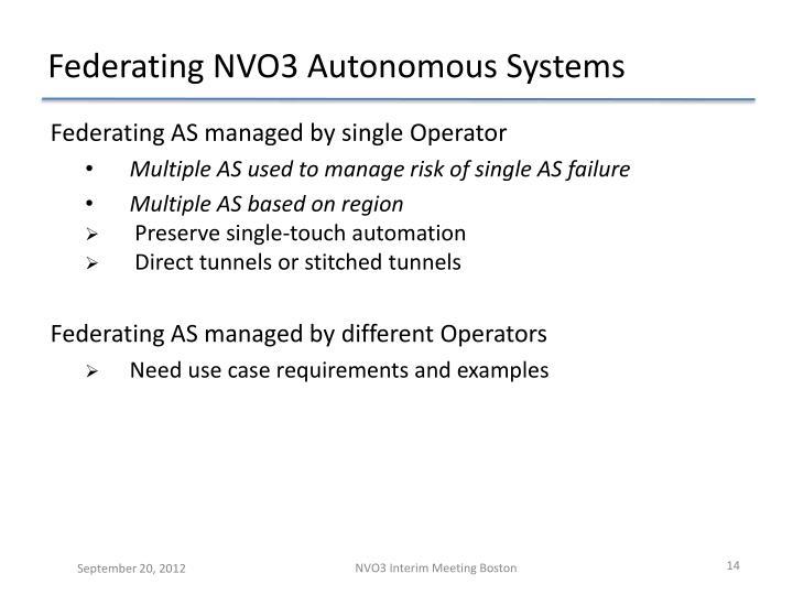 Federating NVO3 Autonomous Systems