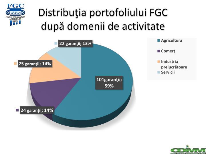 Distribuţia p