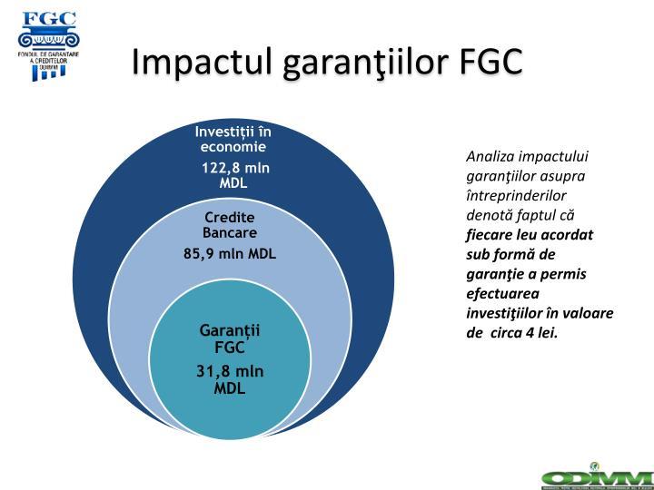 Impactul garanţiilor FGC