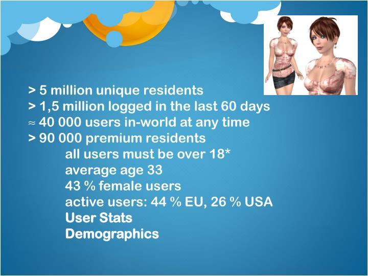 > 5 million unique residents