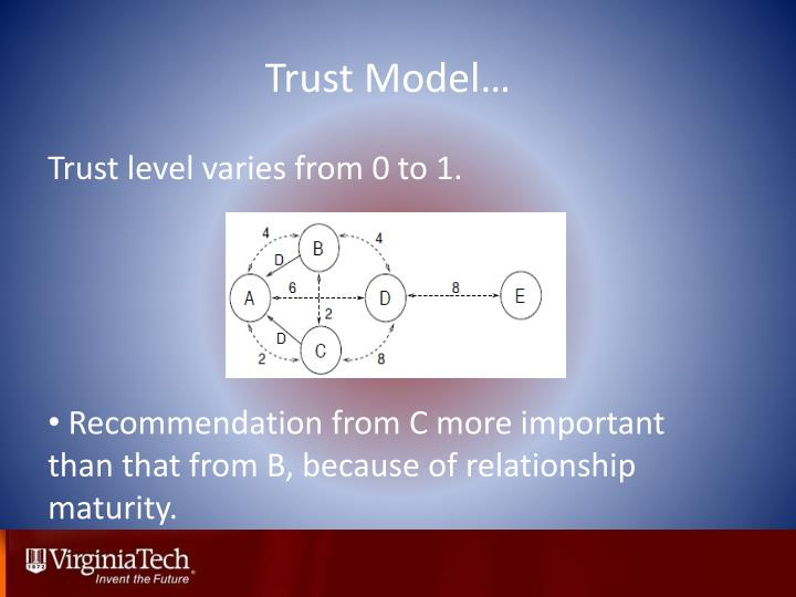 Trust Model…