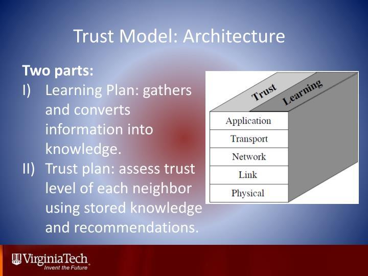 Trust Model: Architecture