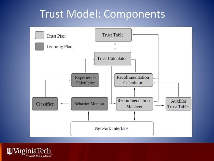 Trust Model: Components