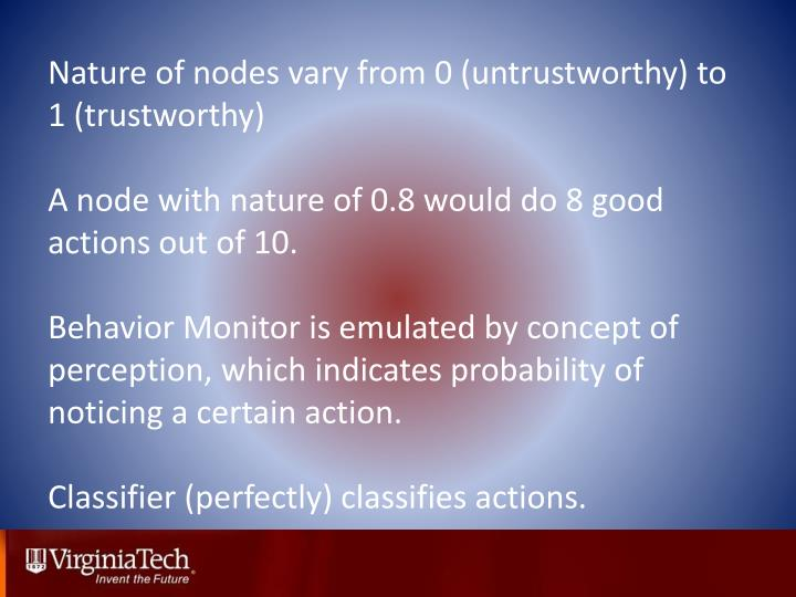 Nature of nodes vary from 0 (untrustworthy) to 1 (trustworthy)