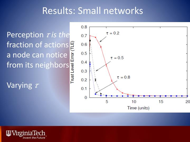 Results: Small networks