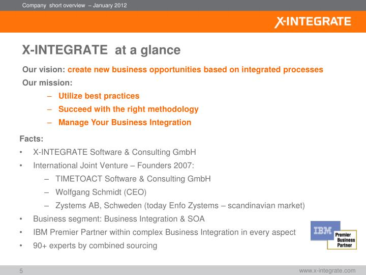 X-INTEGRATE