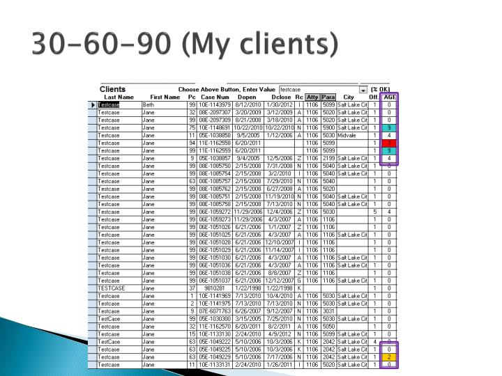 30-60-90 (My clients)