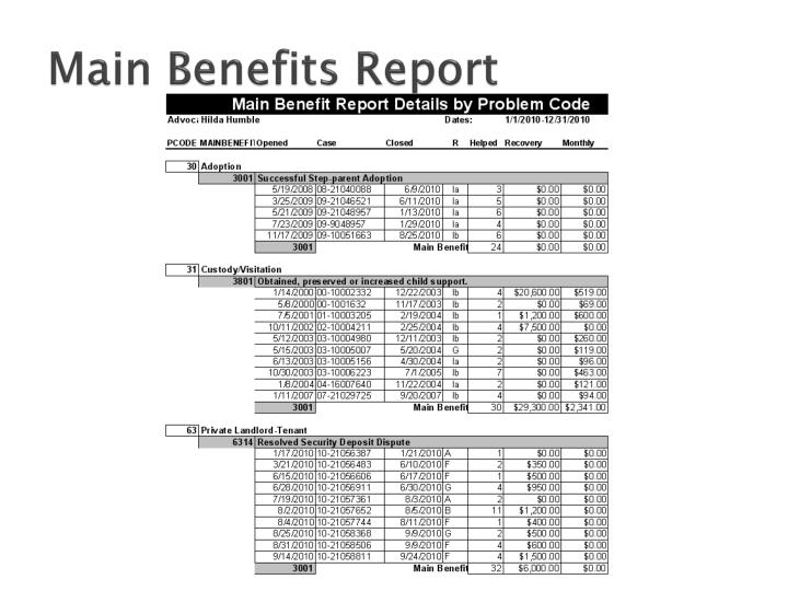Main Benefits Report