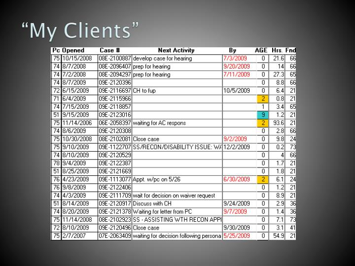 """""""My Clients"""""""