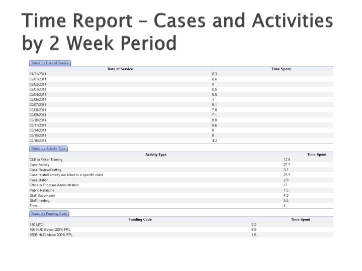 Time Report – Cases and Activities