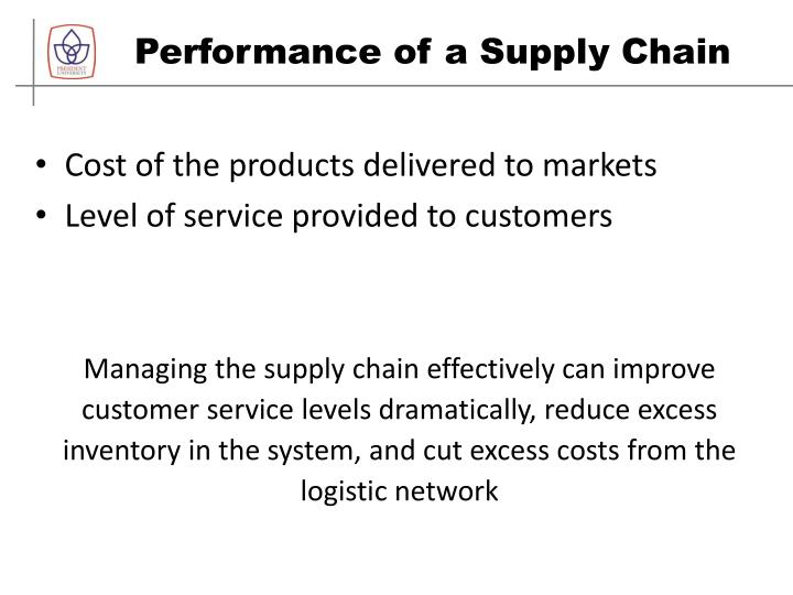 Performance of a Supply Chain