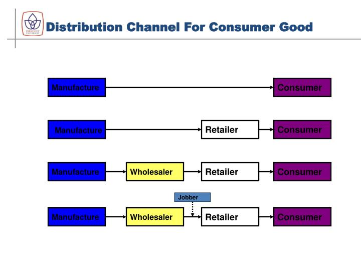 Distribution Channel For Consumer Good