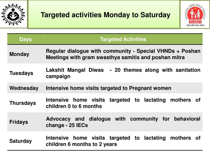 Targeted activities Monday to Saturday