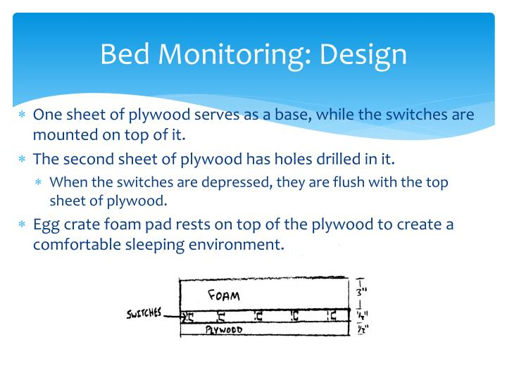 Bed Monitoring: Design