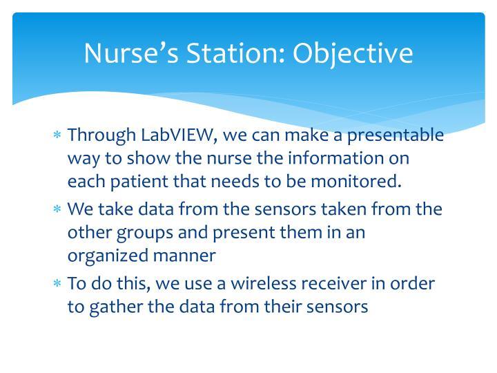 Nurse's Station: Objective