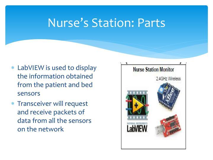 Nurse's Station: Parts