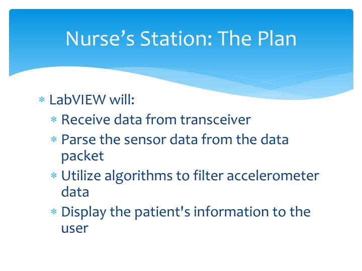 Nurse's Station: The