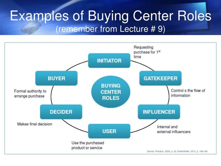 business buying center roles The decision-making unit of a buying organization is called its buying center: high-level officers plays an important role in business buying.
