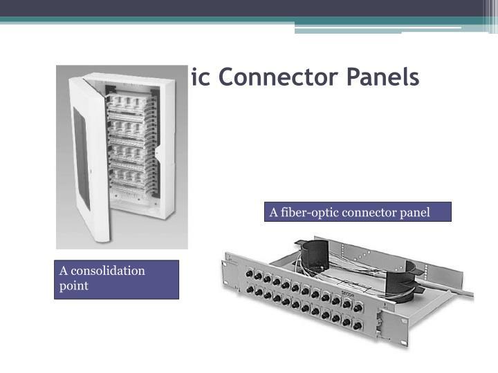 Fiber-Optic Connector Panels