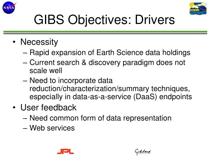 GIBS Objectives: Drivers