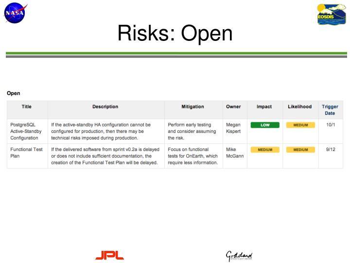 Risks: Open