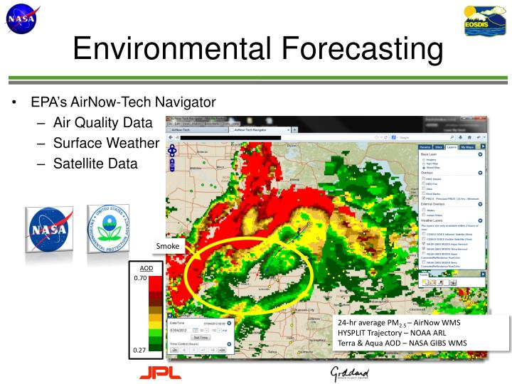 Environmental Forecasting