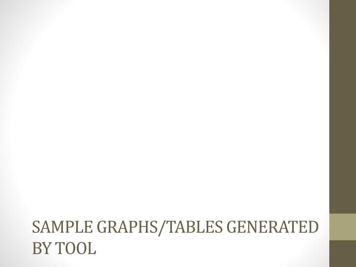Sample graphs/tables generated by tool