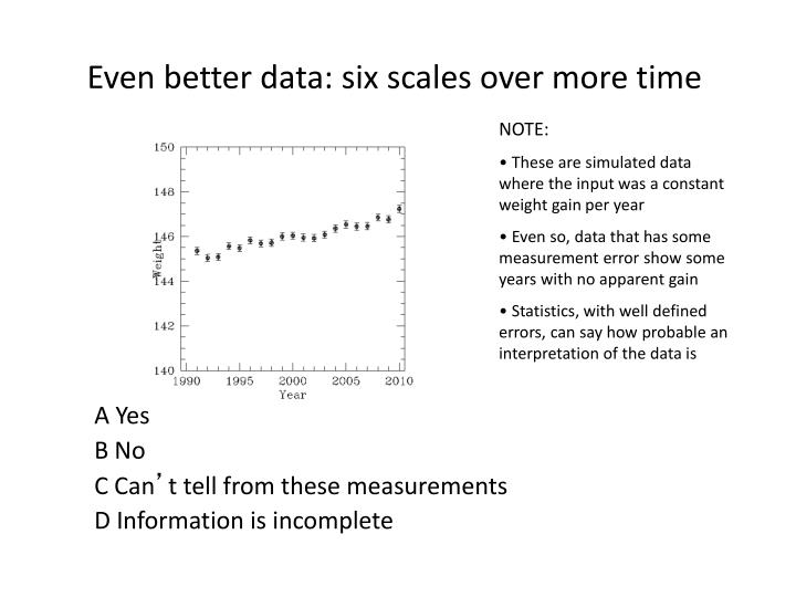 Even better data: six scales over more time