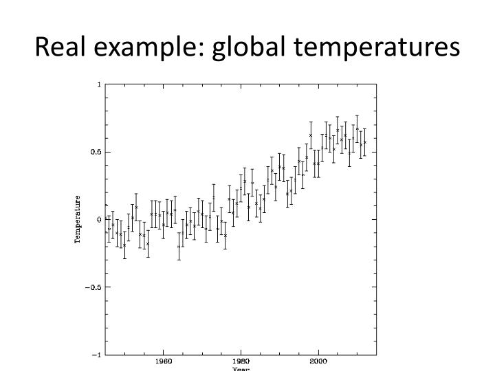 Real example: global temperatures