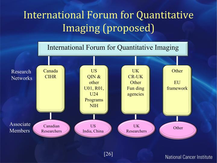 International Forum for Quantitative Imaging (proposed)