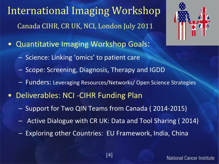 International Imaging Workshop