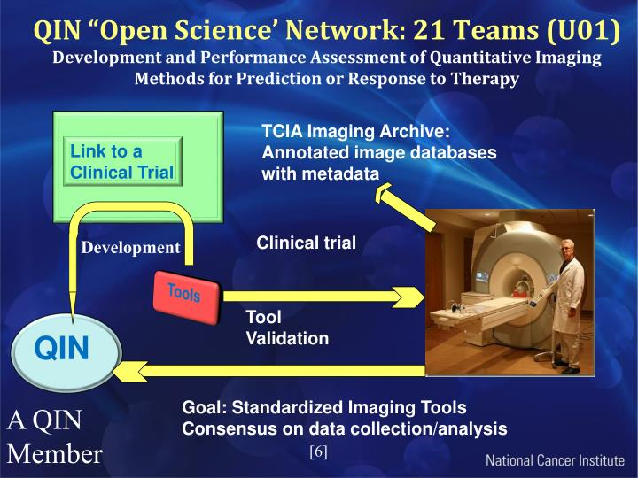 "QIN ""Open Science' Network: 21 Teams (U01)"
