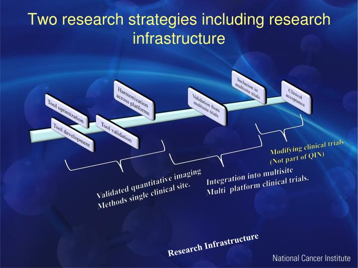 Two research strategies including research infrastructure