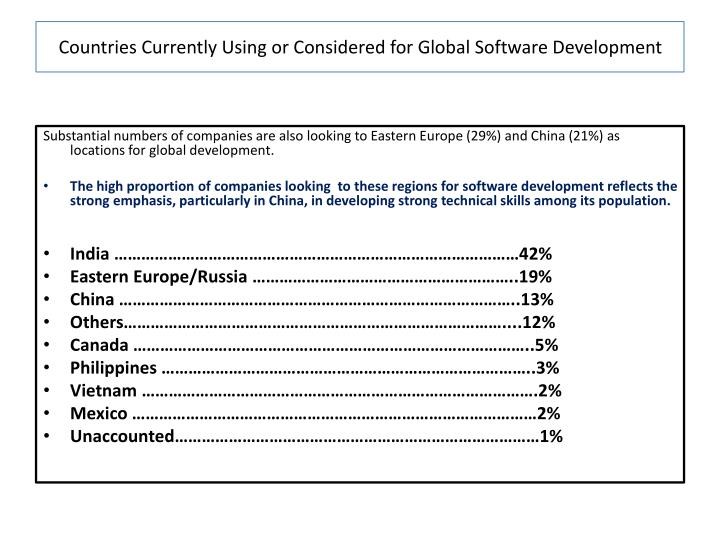 Countries Currently Using or Considered for Global Software Development