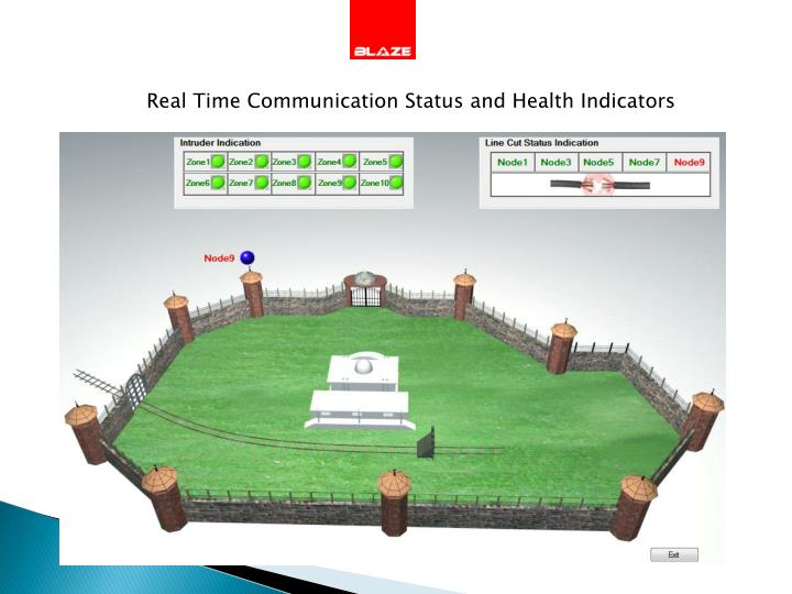 Real Time Communication Status and Health Indicators