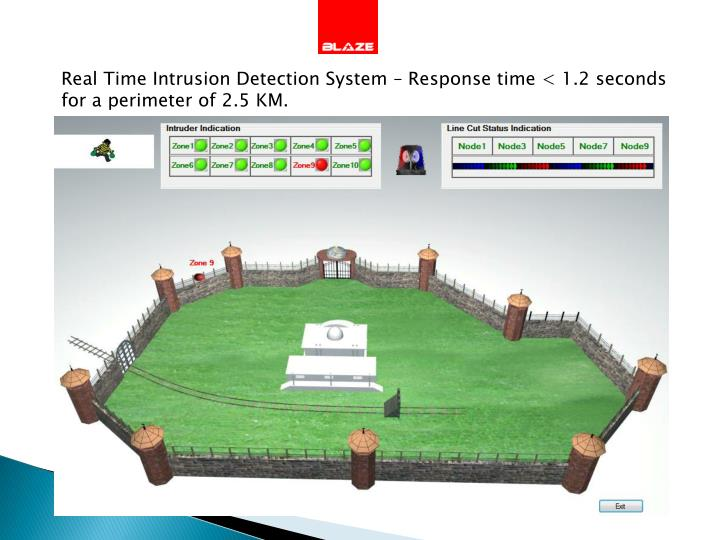 Real Time Intrusion Detection System – Response time < 1.2 seconds for a perimeter of 2.5 KM.