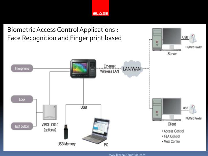 Biometric Access Control Applications :