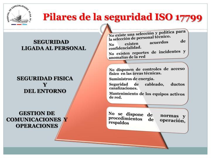 Pilares de la seguridad ISO 17799