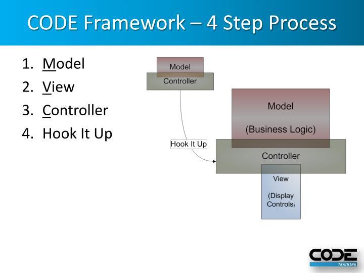 CODE Framework – 4 Step Process