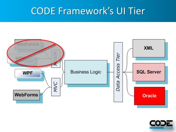 CODE Framework's UI Tier