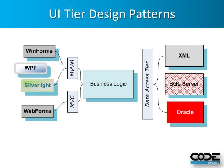 UI Tier Design Patterns