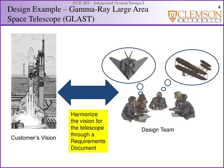 Design Example – Gamma-Ray Large Area Space Telescope (GLAST)