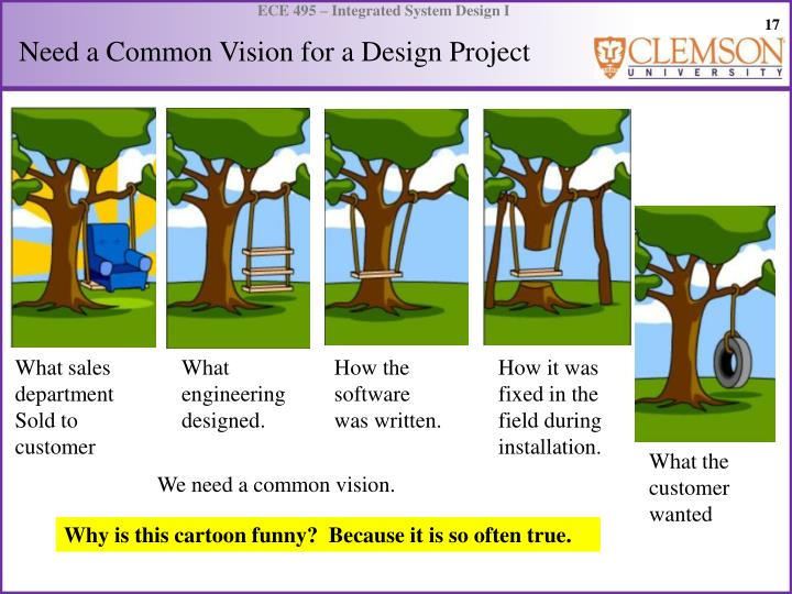 Need a Common Vision for a Design Project